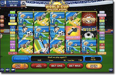 World Cup Soccer pokies at Slots Million