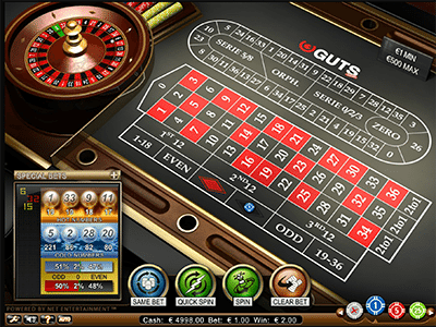 European roulette online for real money AUD