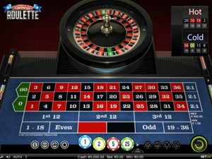 American roulette by NetEnt